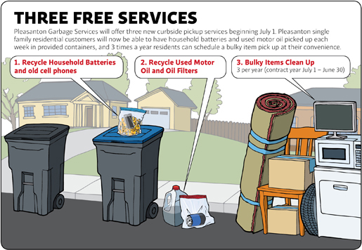 Pleasanton Garbage Service (PGS) has expanded the services available to Pleasanton residents